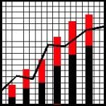 News Report Graph